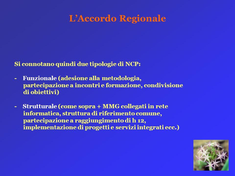 LAccordo Regionale Si connotano quindi due tipologie di NCP: - Funzionale (adesione alla metodologia, partecipazione a incontri e formazione, condivisione di obiettivi) - Strutturale (come sopra + MMG collegati in rete informatica, struttura di riferimento comune, partecipazione a raggiungimento di h 12, implementazione di progetti e servizi integrati ecc.)