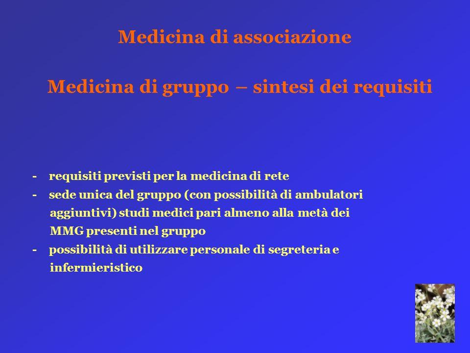 Medicina di associazione Medicina di gruppo – sintesi dei requisiti - requisiti previsti per la medicina di rete - sede unica del gruppo (con possibil