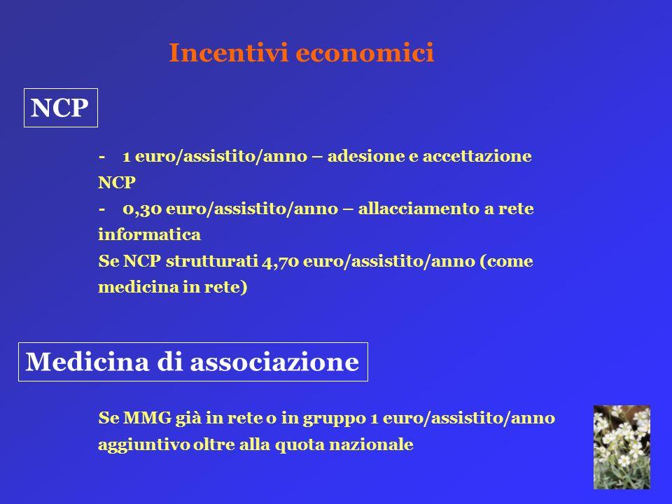 Incentivi economici NCP - 1 euro/assistito/anno – adesione e accettazione NCP - 0,30 euro/assistito/anno – allacciamento a rete informatica Se NCP str