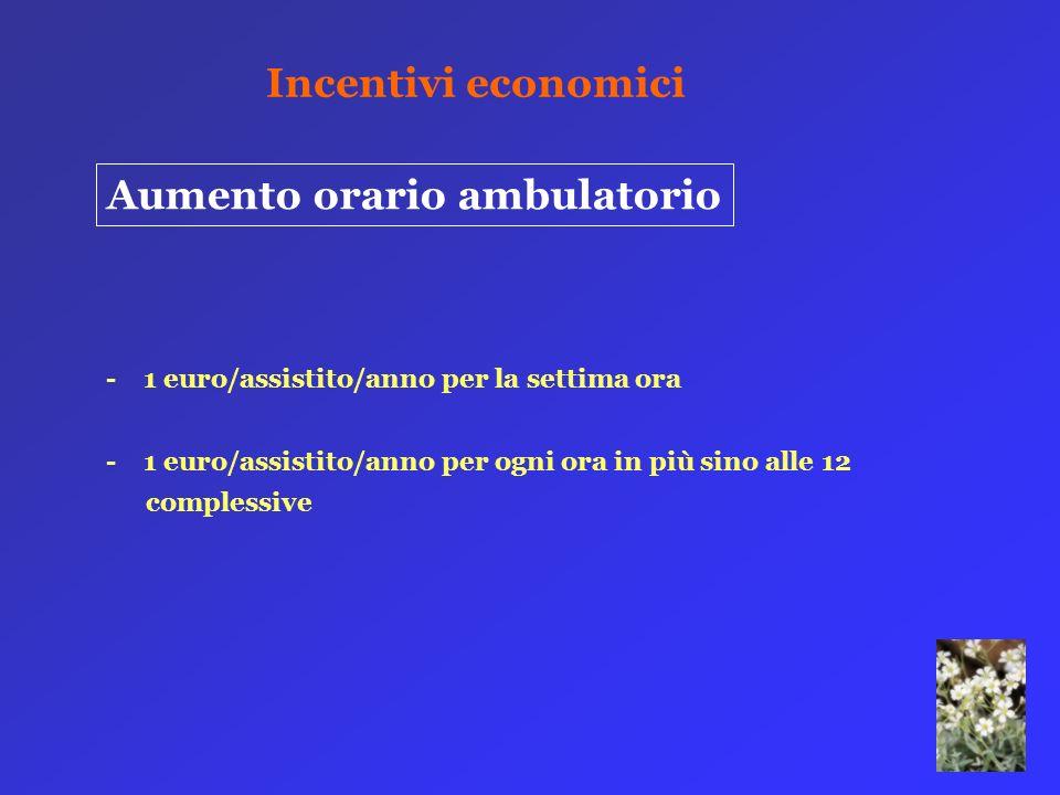 Incentivi economici Aumento orario ambulatorio - 1 euro/assistito/anno per la settima ora - 1 euro/assistito/anno per ogni ora in più sino alle 12 complessive
