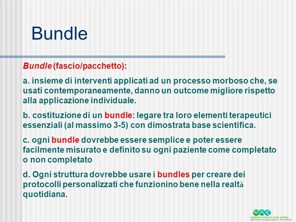Bundle Bundle (fascio/pacchetto): a.