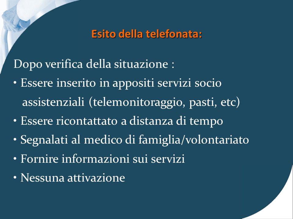 Esito della telefonata: Dopo verifica della situazione : Essere inserito in appositi servizi socio assistenziali (telemonitoraggio, pasti, etc) Essere