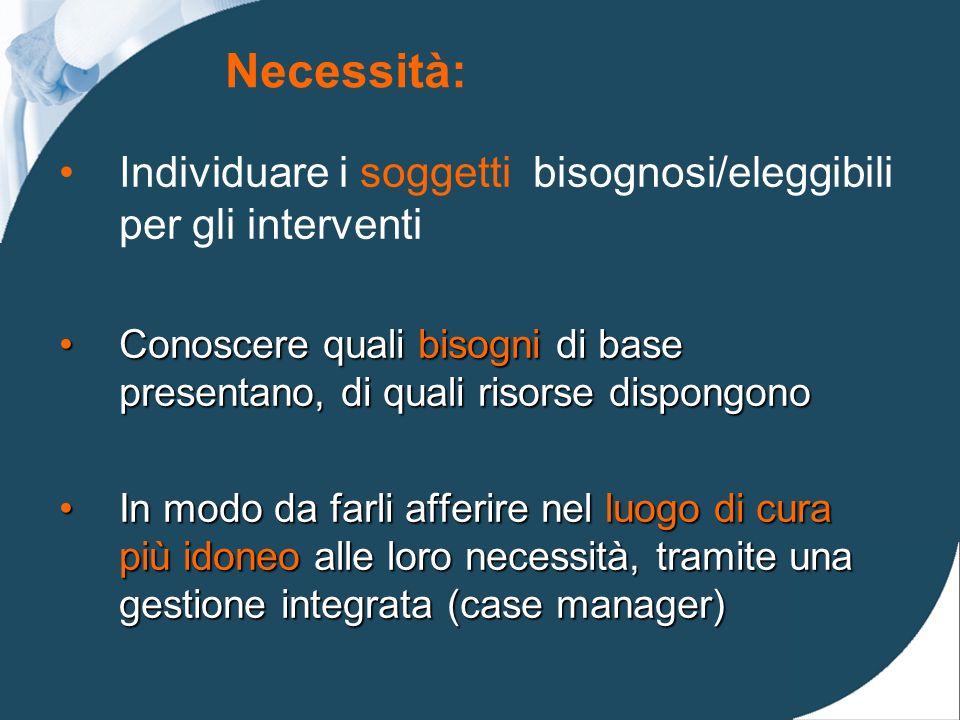 Necessità: Individuare i soggetti bisognosi/eleggibili per gli interventi Conoscere quali bisogni di base presentano, di quali risorse dispongonoConos