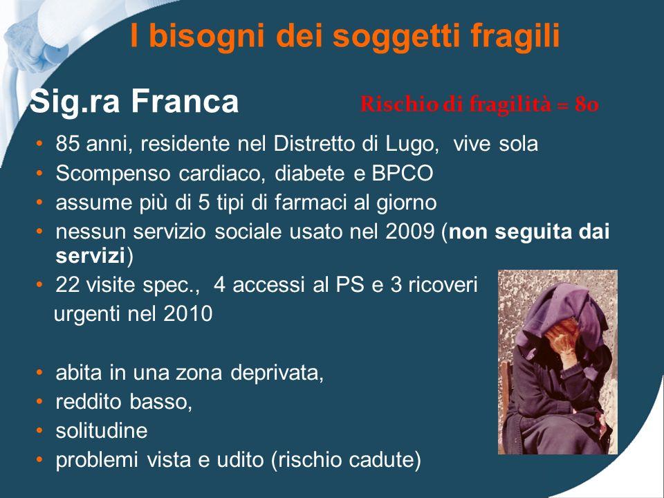 Sig.ra Franca 85 anni, residente nel Distretto di Lugo, vive sola Scompenso cardiaco, diabete e BPCO assume più di 5 tipi di farmaci al giorno nessun