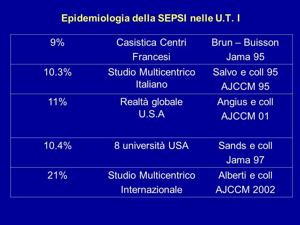 Epidemiologia della SEPSI nelle U.T.