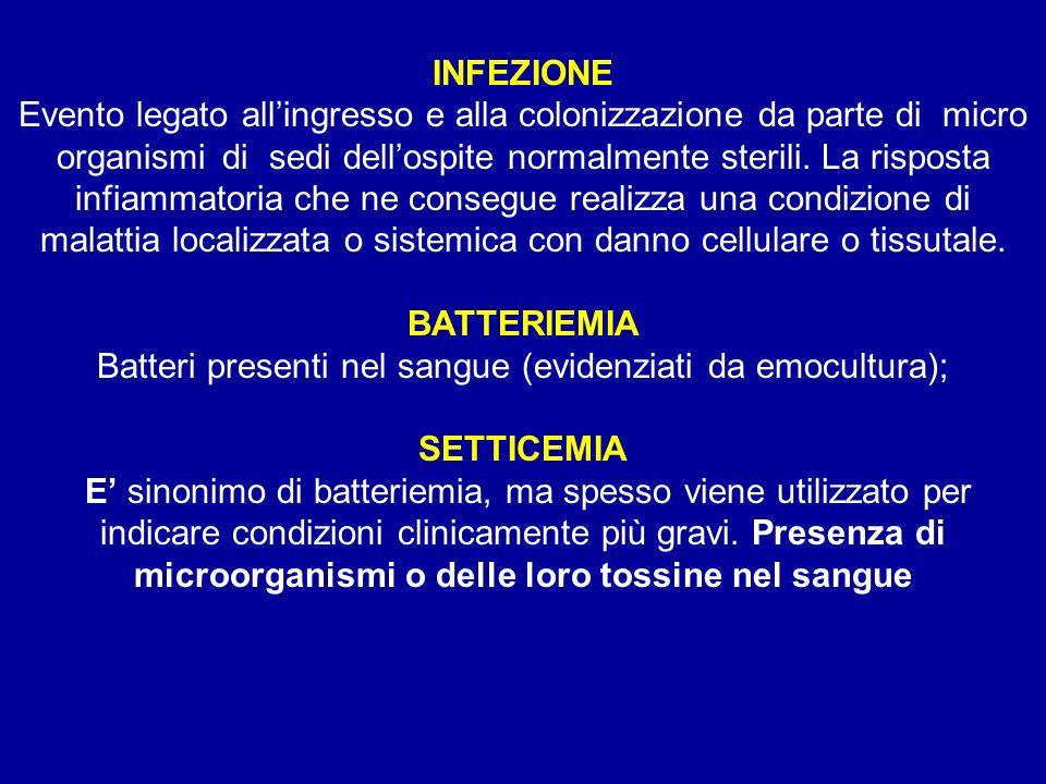 INFEZIONE Evento legato allingresso e alla colonizzazione da parte di micro organismi di sedi dellospite normalmente sterili.