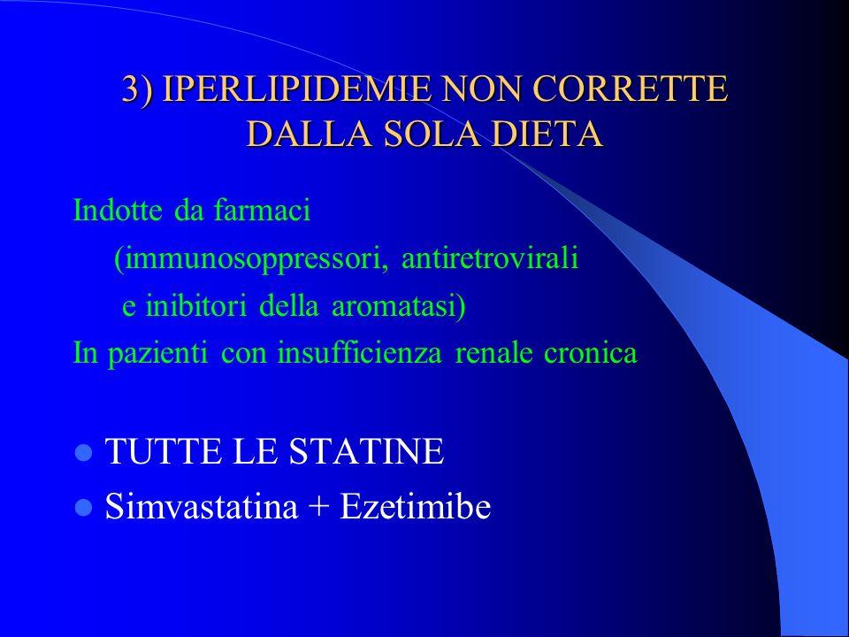 3) IPERLIPIDEMIE NON CORRETTE DALLA SOLA DIETA Indotte da farmaci (immunosoppressori, antiretrovirali e inibitori della aromatasi) In pazienti con ins