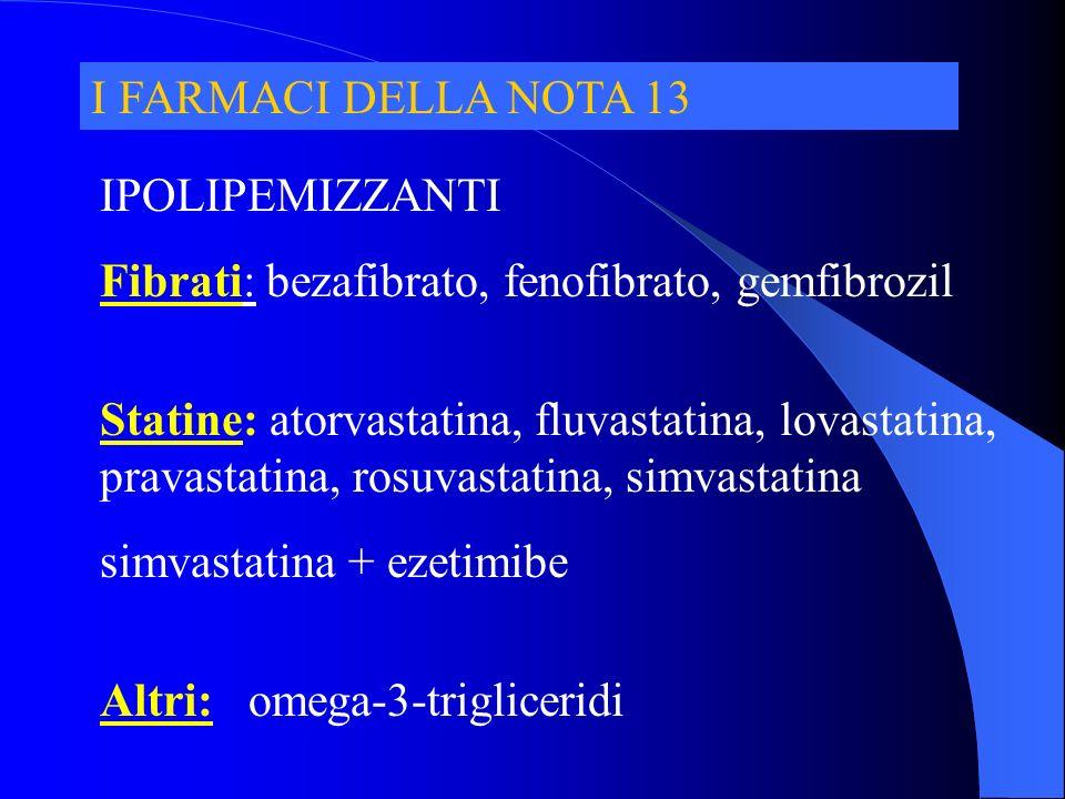 I FARMACI DELLA NOTA 13 IPOLIPEMIZZANTI Fibrati: bezafibrato, fenofibrato, gemfibrozil Statine: atorvastatina, fluvastatina, lovastatina, pravastatina