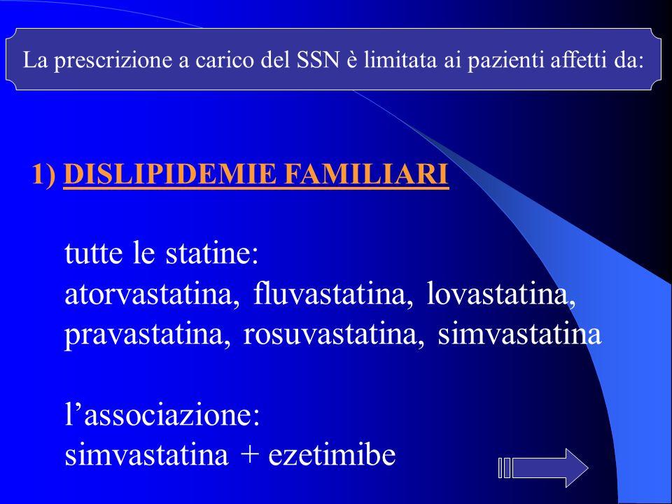 La prescrizione a carico del SSN è limitata ai pazienti affetti da: 1) DISLIPIDEMIE FAMILIARI tutte le statine: atorvastatina, fluvastatina, lovastati