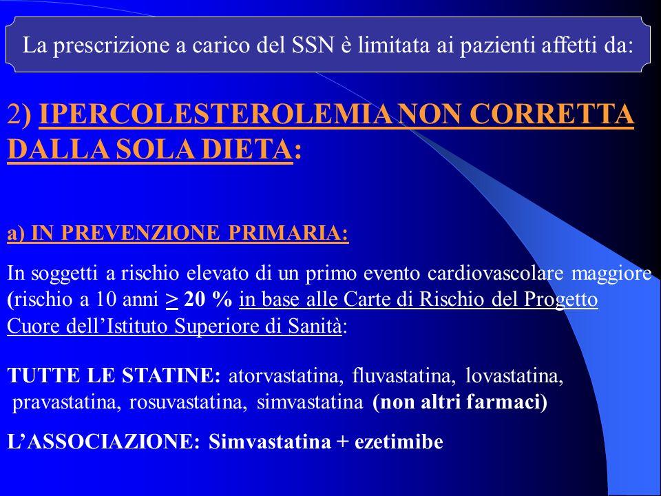 La prescrizione a carico del SSN è limitata ai pazienti affetti da: 2) IPERCOLESTEROLEMIA NON CORRETTA DALLA SOLA DIETA: a) IN PREVENZIONE PRIMARIA: I
