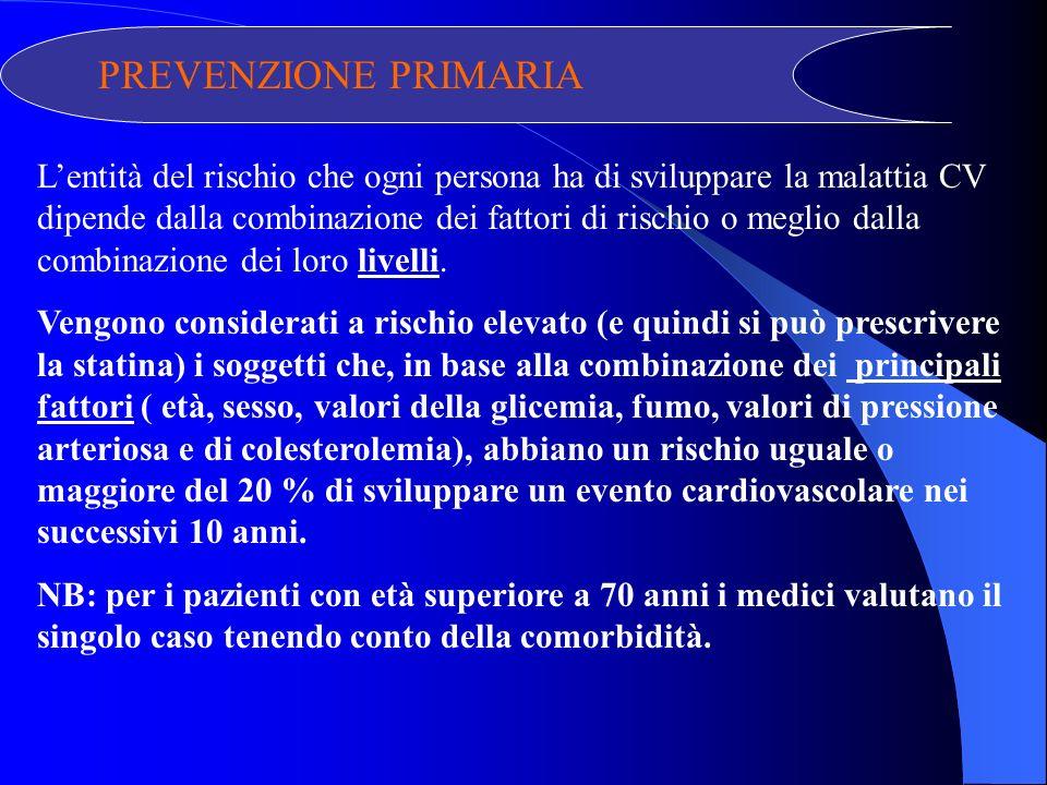 2) IPERCOLESTEROLEMIA NON CORRETTA DALLA SOLA DIETA: b) IN PREVENZIONE SECONDARIA: In soggetti con: coronaropatia documentata pregresso ictus arteriopatia obliterante periferica pregresso infarto diabete TUTTE LE STATINE Simvastatina + Ezetimibe NB: la presenza della sola condizione clinica senza ipercolesterolemia non autorizza la rimborsabilità della Statina