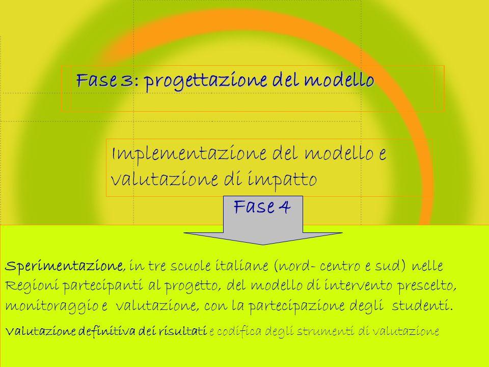 Fase 3: progettazione del modello Implementazione del modello e valutazione di impatto Sperimentazione, in tre scuole italiane (nord- centro e sud) nelle Regioni partecipanti al progetto, del modello di intervento prescelto, monitoraggio e valutazione, con la partecipazione degli studenti.