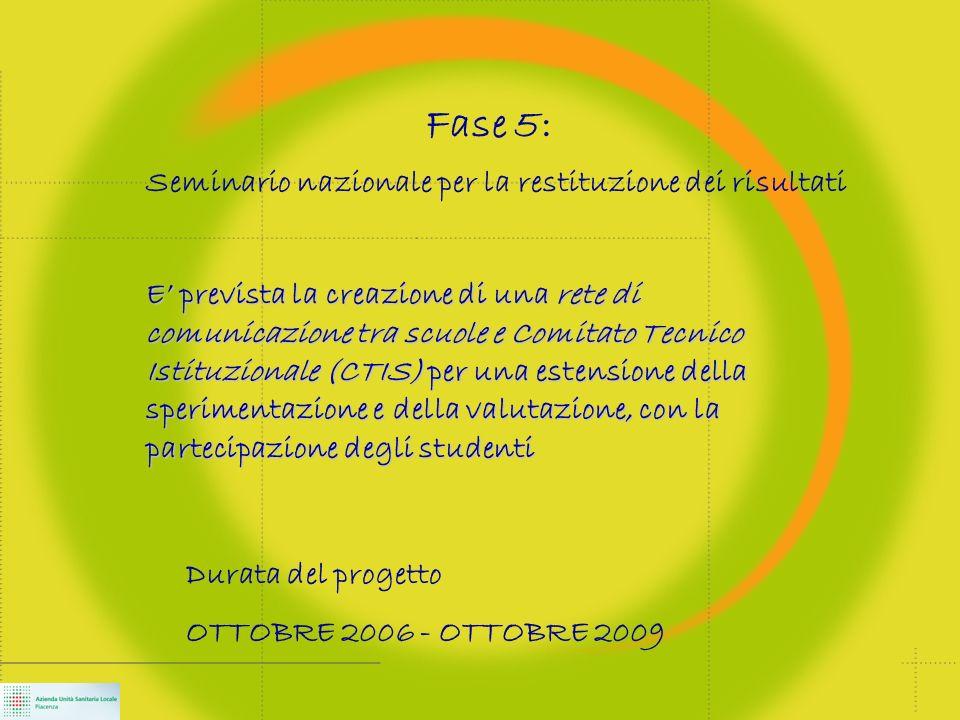 Fase 5: Seminario nazionale per la restituzione dei risultati E prevista la creazione di una rete di comunicazione tra scuole e Comitato Tecnico Istituzionale (CTIS) per una estensione della sperimentazione e della valutazione, con la partecipazione degli studenti Durata del progetto OTTOBRE 2006 - OTTOBRE 2009