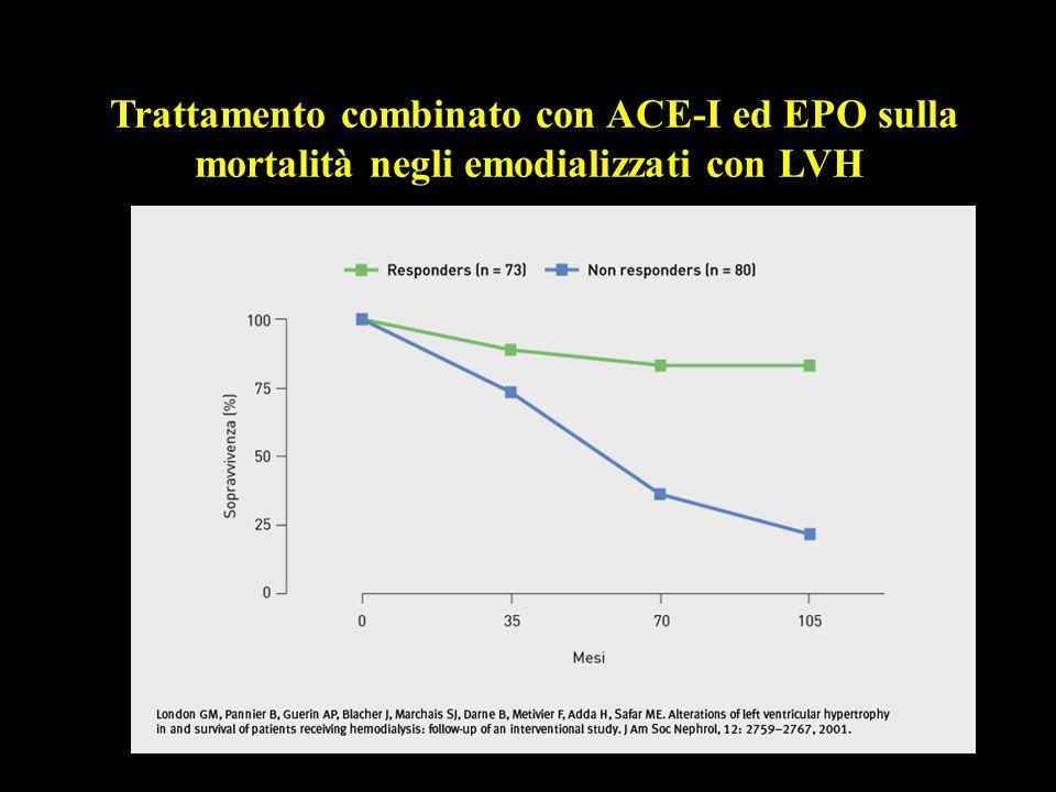 Trattamento combinato con ACE-I ed EPO sulla mortalità negli emodializzati con LVH