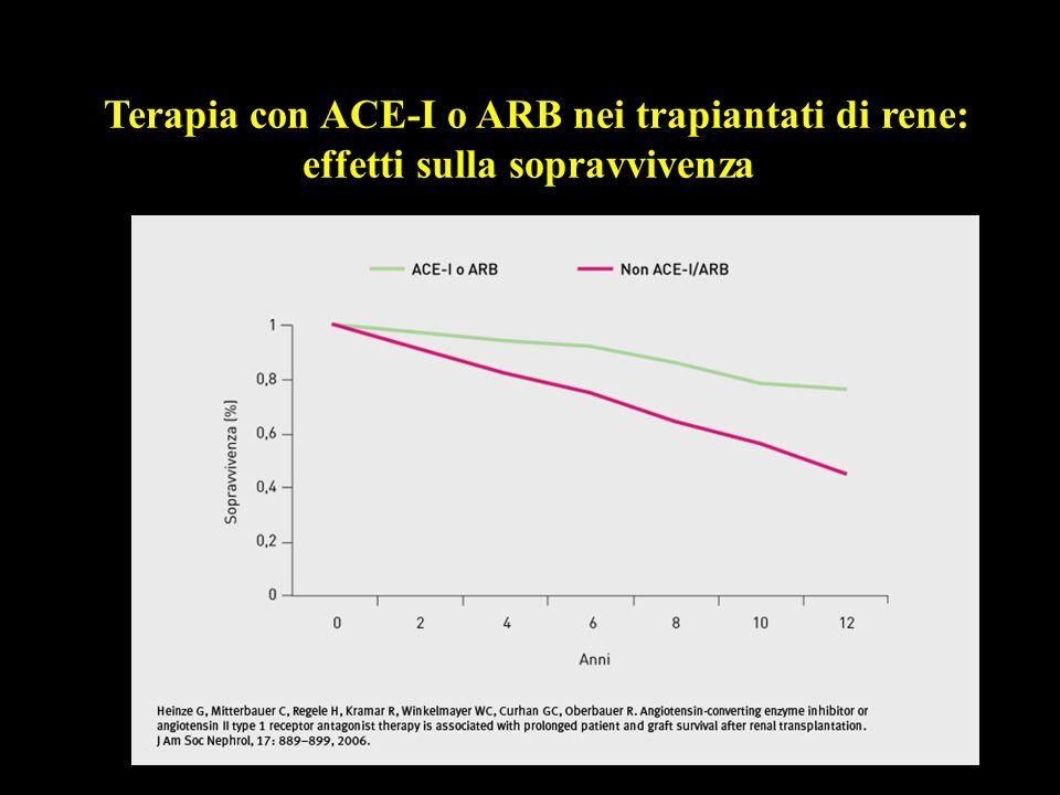 Terapia con ACE-I o ARB nei trapiantati di rene: effetti sulla sopravvivenza