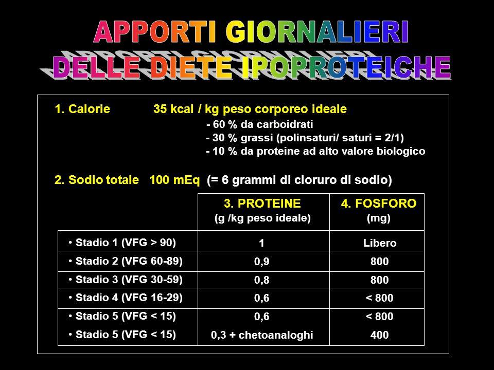 1. Calorie35 kcal / kg peso corporeo ideale - 60 % da carboidrati - 30 % grassi (polinsaturi/ saturi = 2/1) - 10 % da proteine ad alto valore biologic