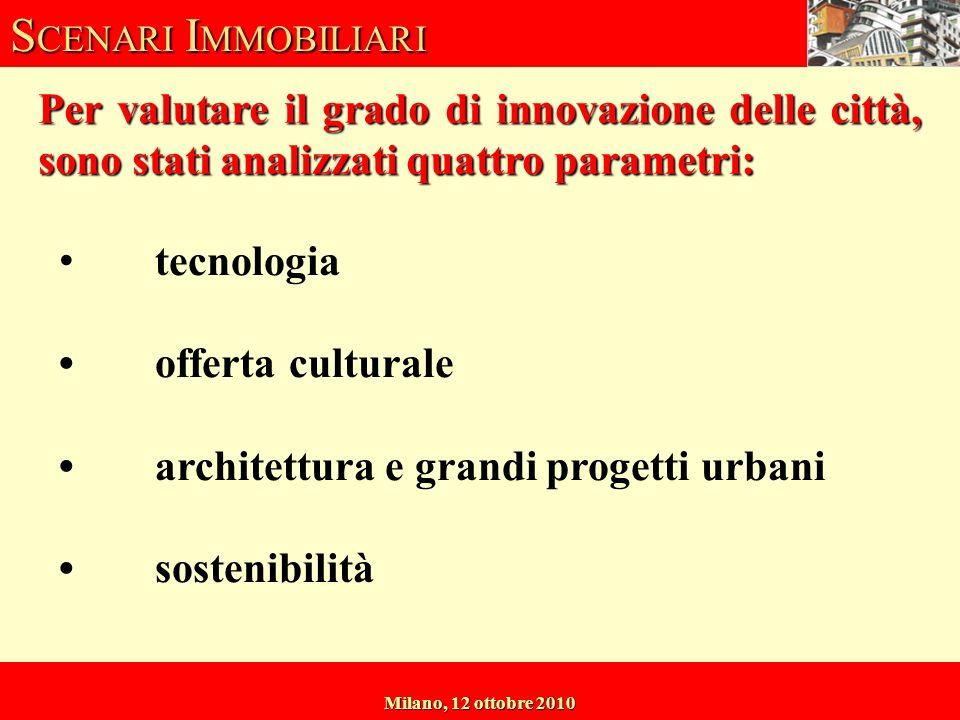 S CENARI I MMOBILIARI Milano, 12 ottobre 2010 Per valutare il grado di innovazione delle città, sono stati analizzati quattro parametri: tecnologia offerta culturale architettura e grandi progetti urbani sostenibilità