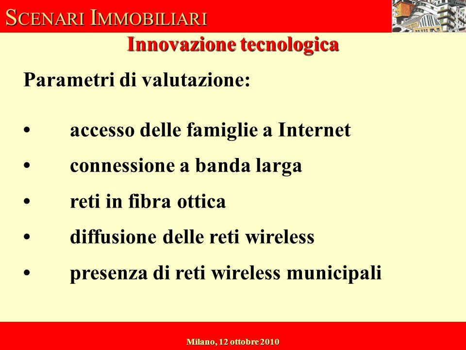 S CENARI I MMOBILIARI Milano, 12 ottobre 2010 Innovazione tecnologica Parametri di valutazione: accesso delle famiglie a Internet connessione a banda larga reti in fibra ottica diffusione delle reti wireless presenza di reti wireless municipali