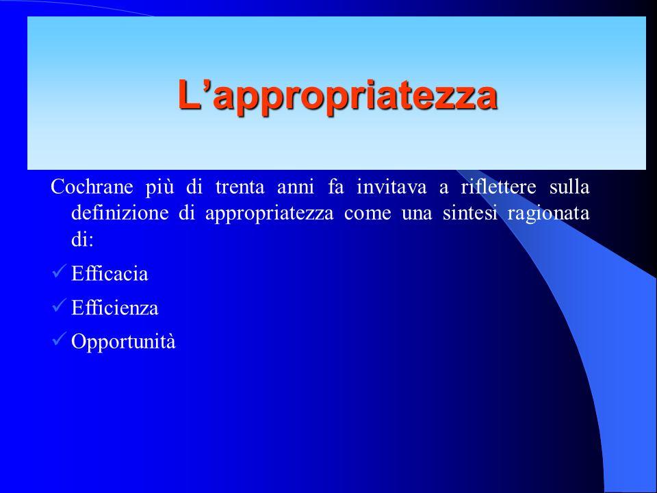 Organizzativa (manager) Livello assistenziale (LEA) Efficacia Sicurezza Risorse Clinica (medico) Indicazione Beneficio Rischio Lappropriatezza