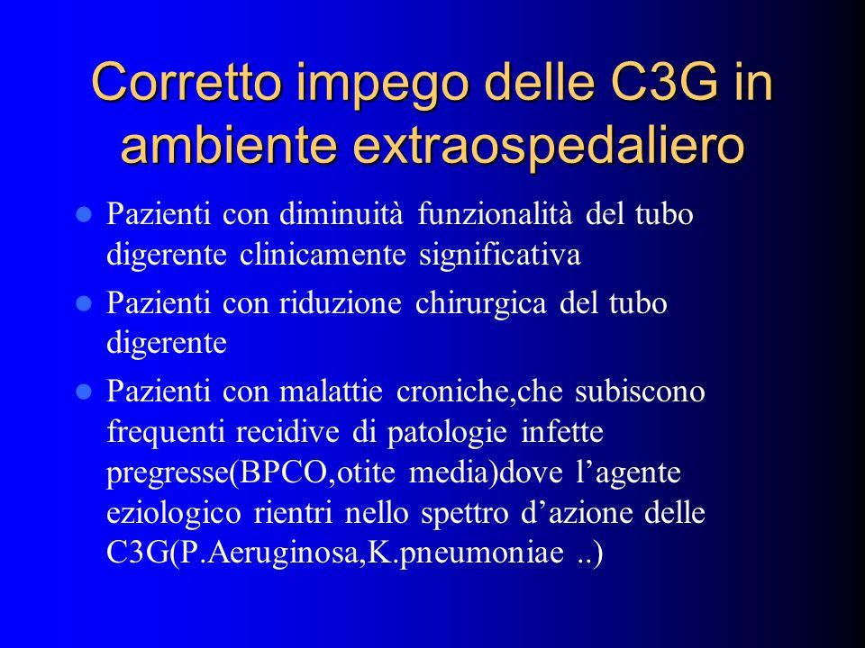 Corretto impego delle C3G in ambiente extraospedaliero Pazienti con diminuità funzionalità del tubo digerente clinicamente significativa Pazienti con