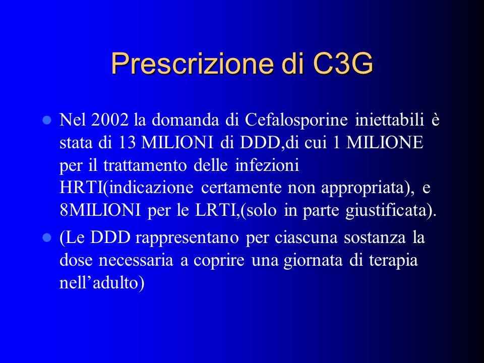 Prescrizione di C3G Nel 2002 la domanda di Cefalosporine iniettabili è stata di 13 MILIONI di DDD,di cui 1 MILIONE per il trattamento delle infezioni