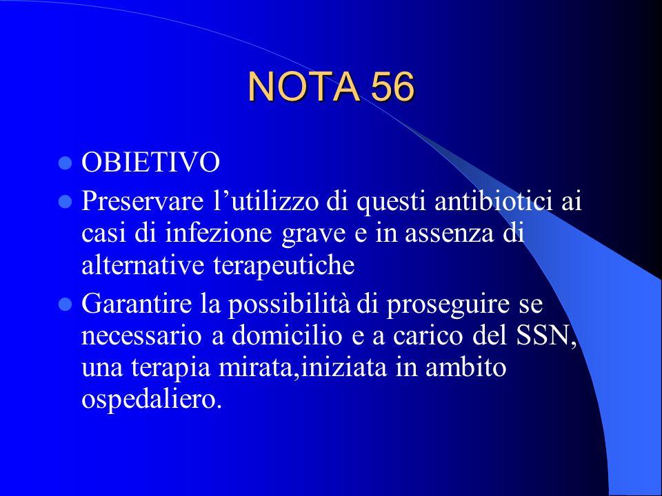 NOTA 56 OBIETIVO Preservare lutilizzo di questi antibiotici ai casi di infezione grave e in assenza di alternative terapeutiche Garantire la possibili