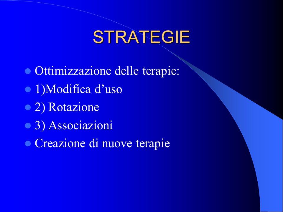 STRATEGIE Ottimizzazione delle terapie: 1)Modifica duso 2) Rotazione 3) Associazioni Creazione di nuove terapie