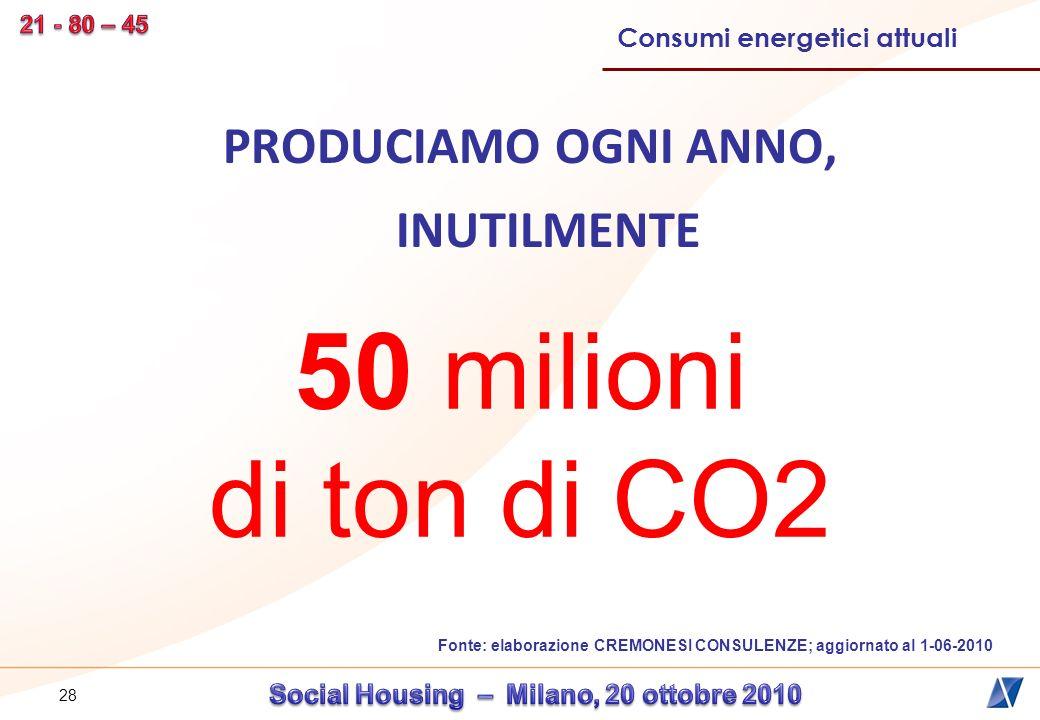 29 Fonte: elaborazione CREMONESI CONSULENZE; aggiornato al 1-06-2010 La quantità di CO2 prodotta inutilmente ogni anno dalla inefficienza delle nostre case ( 50 mln.ton ), è pari a: * Auto media cilindrata, con percorrenza annua 30.000 Km 50.000 Kmq* di bosco 1,5 MLD di alberi 16.500.000 auto* * Sicilia + Sardegna