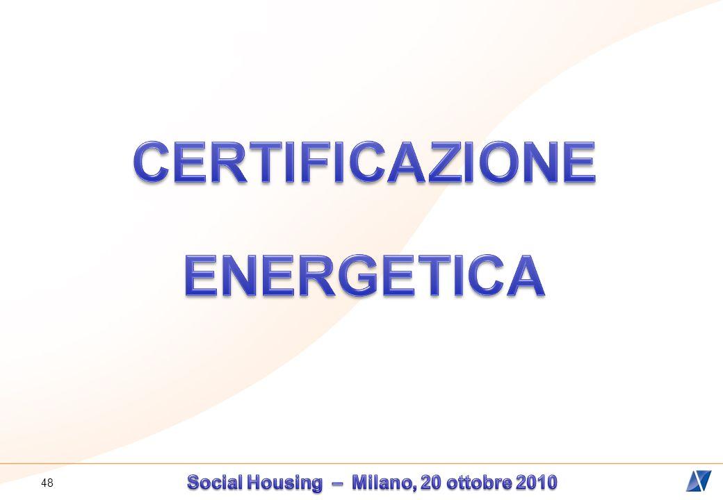 49 LA CERTIFICAZIONE ENERGETICA -Sensibilizzare tutti gli attori del processo edilizio, -introdurre il parametro efficienza energetica come valore del mercato edilizio.