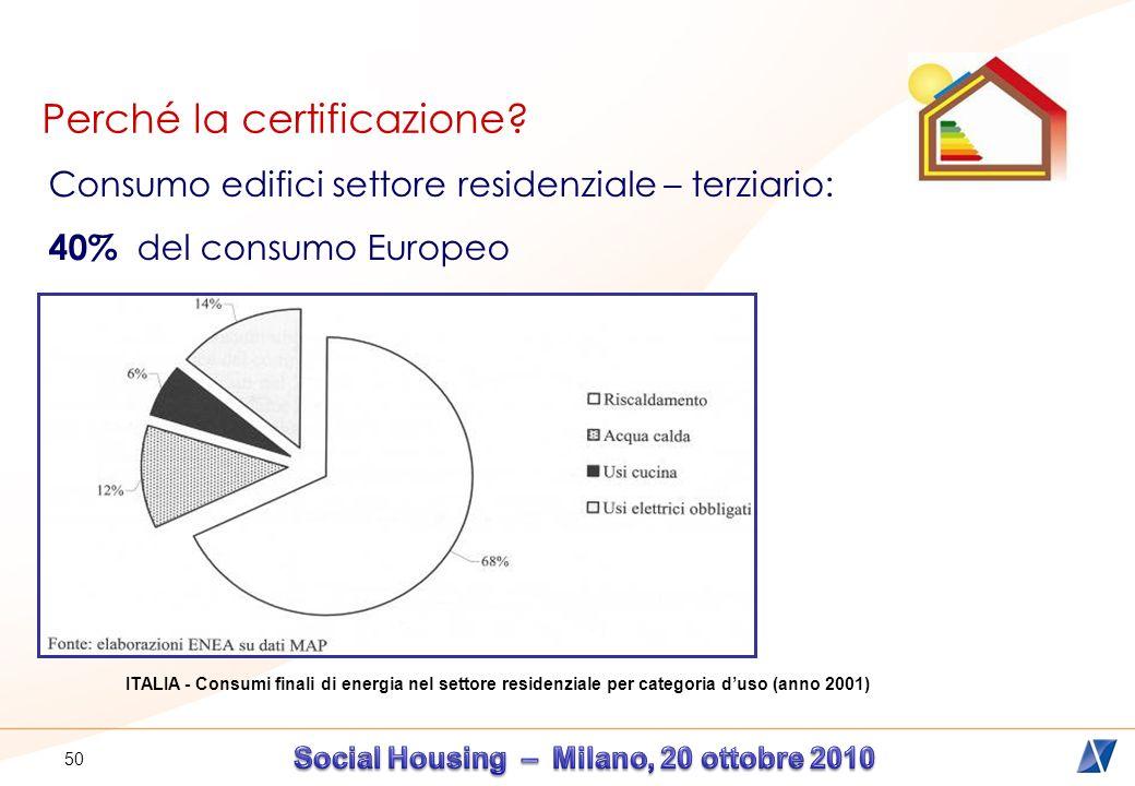51 Obiettivi Comunitari Riduzione dei consumi (settore residenziale – terziario)= 20% Riduzione dei consumi globali = 9%