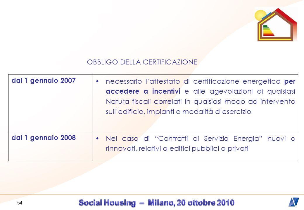 55 Ulteriore tassa sulla casa o Opportunità di risparmio CERTIFICAZIONE ENERGETICA
