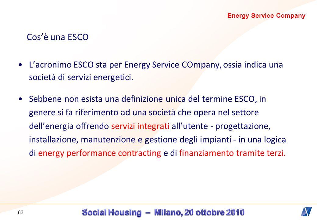 64 Come opera la ESCO Energy Service Company Committente ESCO PROGETTAZIONEREALIZZAZIONEGESTIONEFINANZIAMENTO Servizi Energetici Integrati