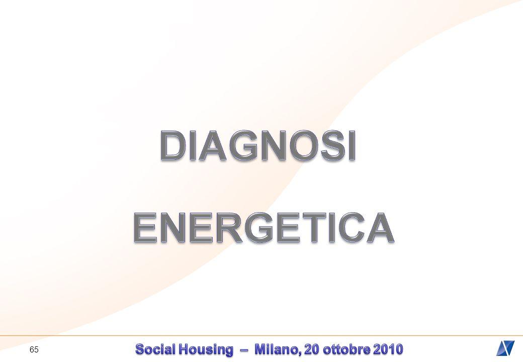 66 La diagnosi energetica è lelaborato tecnico che documenta lo stato di salute del sistema edificio-impianto e individua i possibili interventi di miglioramento dellefficienza energetica
