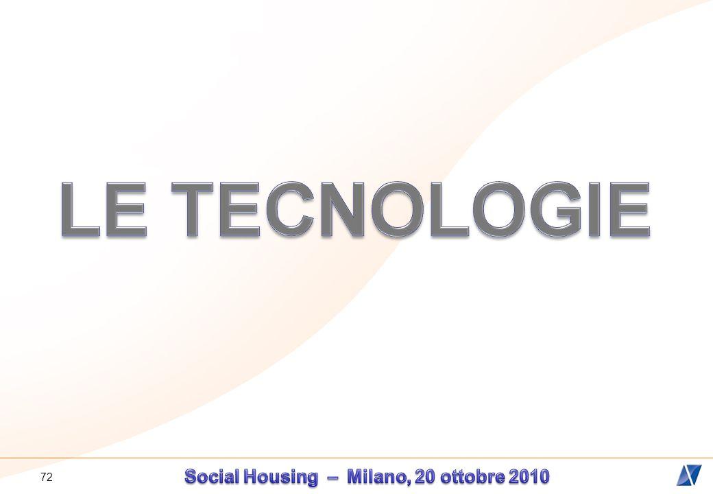 73 Isolamento dellinvolucro edilizio Risparmio 20% ÷ 40%