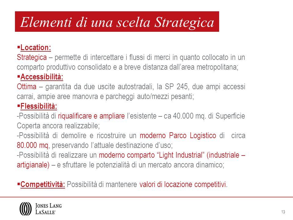 13 Location: Strategica – permette di intercettare i flussi di merci in quanto collocato in un comparto produttivo consolidato e a breve distanza dall