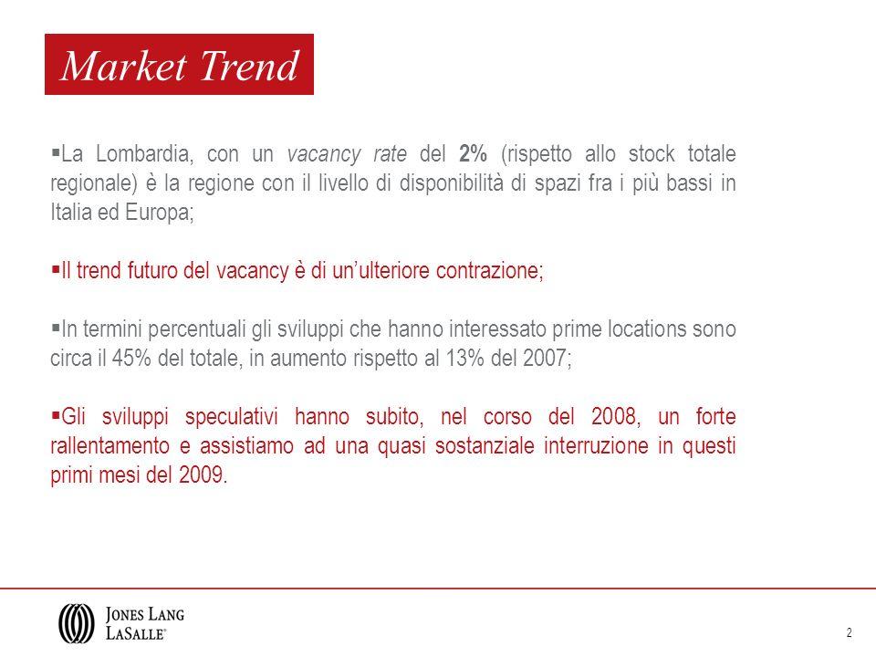 2 La Lombardia, con un vacancy rate del 2% (rispetto allo stock totale regionale) è la regione con il livello di disponibilità di spazi fra i più bass