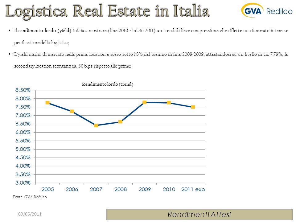 09/06/2011 Rendimenti Attesi Fonte: GVA Redilco Rendimento lordo (trend) Il rendimento lordo (yield) inizia a mostrare (fine 2010 - inizio 2011) un tr