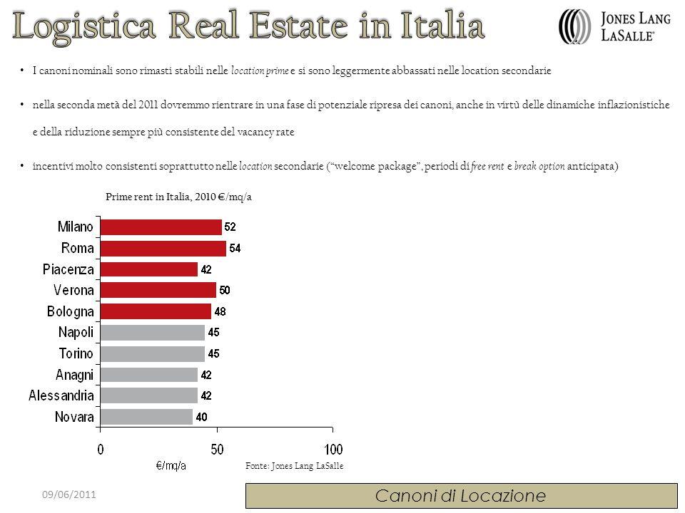09/06/2011 Analisi del Tasso di Sfitto Fonte: Jones Lang LaSalle Tasso di vacancy in Italia, 2006-Q1 2011 Tasso di vacancy per regione, Q1 2011 Nel primo trimestre del 2011 il tasso di vacancy è sceso ulteriormente, riportandosi quasi ai livelli pre-crisi Tra le regioni più significative per il mercato logistico registriamo il tasso di sfitto più alto in Piemonte (quasi 18%); lEmilia Romagna nellultimo anno ha visto una pesante riduzione dello sfitto (dimezzato negli ultimi 2 trimestri) mentre la Lombardia si conferma larea più appetibile con poco più del 2% di spazio disponibile Fonte: Jones Lang LaSalle