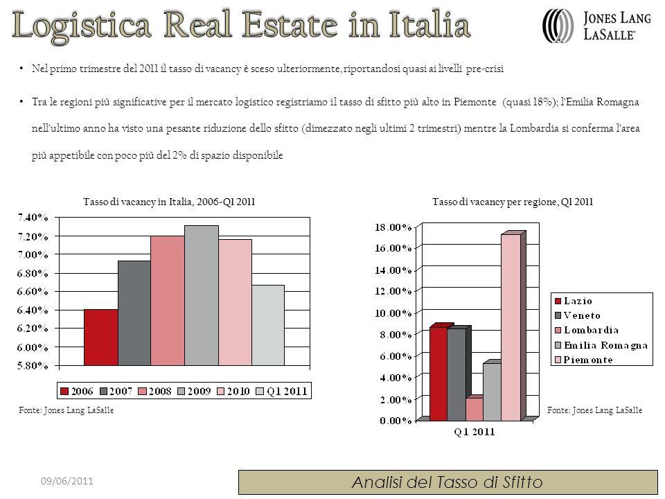 09/06/2011 Analisi del Tasso di Sfitto Fonte: Jones Lang LaSalle Tasso di vacancy in Italia, 2006-Q1 2011 Tasso di vacancy per regione, Q1 2011 Nel pr