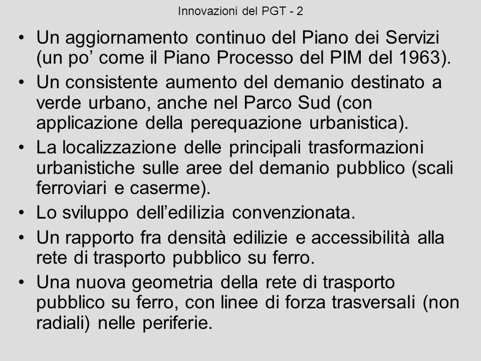 Innovazioni del PGT - 2 Un aggiornamento continuo del Piano dei Servizi (un po come il Piano Processo del PIM del 1963). Un consistente aumento del de