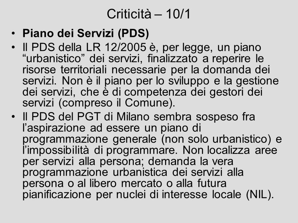 Criticità – 10/1 Piano dei Servizi (PDS) Il PDS della LR 12/2005 è, per legge, un piano urbanistico dei servizi, finalizzato a reperire le risorse ter