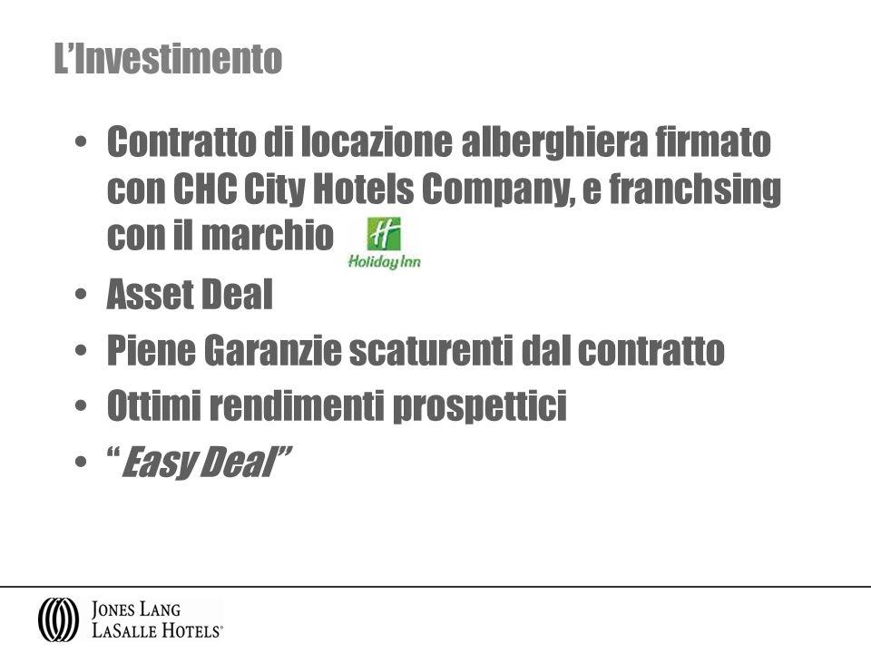 LInvestimento Asset Deal Piene Garanzie scaturenti dal contratto Ottimi rendimenti prospettici Easy Deal Contratto di locazione alberghiera firmato co