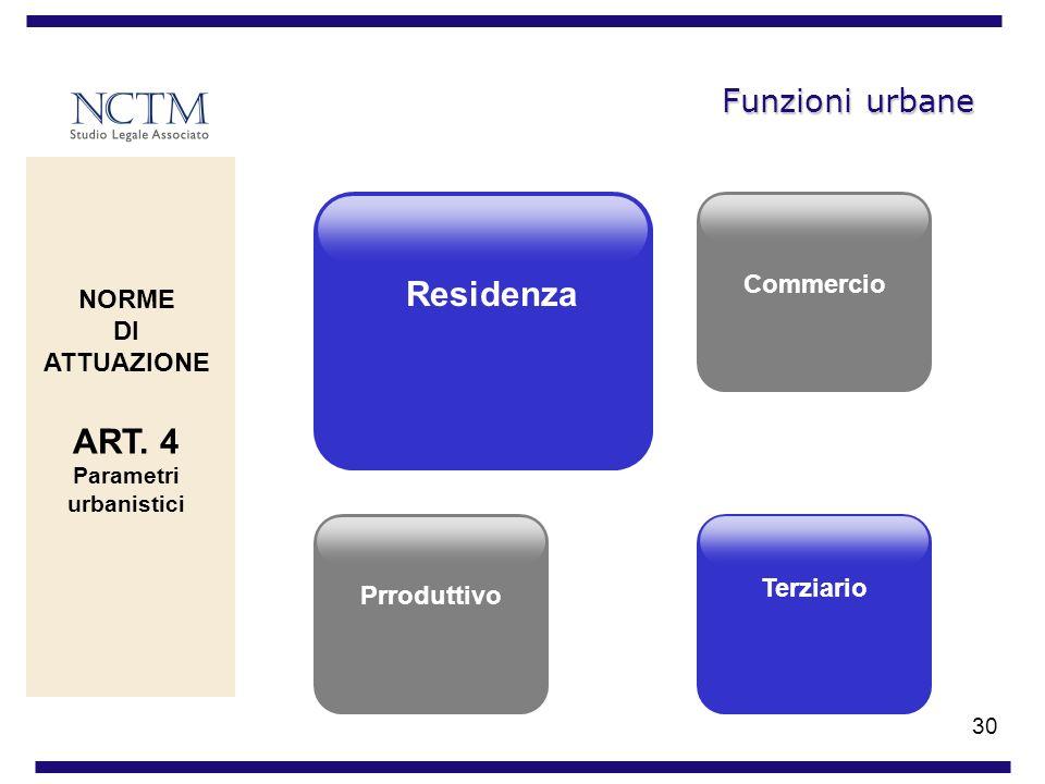30 Funzioni urbane Residenza Commercio Terziario Prroduttivo NORME DI ATTUAZIONE ART. 4 Parametri urbanistici