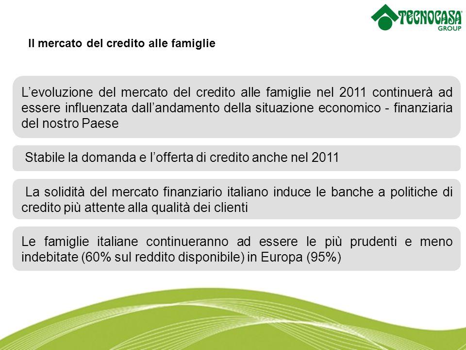 Le erogazioni: mutui per le abitazioni nel I semestre 2010 Nel primo semestre 2010 si registra una crescita del valore erogato rispetto allo stesso semestre del 2009 ( +22% ) per un valore complessivo pari a circa 29.500 milioni di euro.