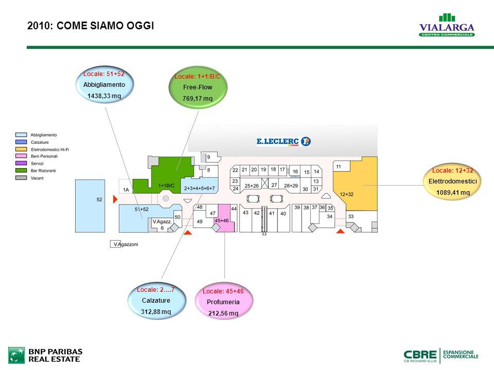 2010: COME SIAMO OGGI Locale: 1+1/B/C Free-Flow 769,17 mq Locale: 51+52 Abbigliamento 1438,33 mq Locale: 12+32 Elettrodomestici 1089,41 mq Locale: 45+46 Profumeria 212,56 mq Locale: 2….7 Calzature 312,88 mq
