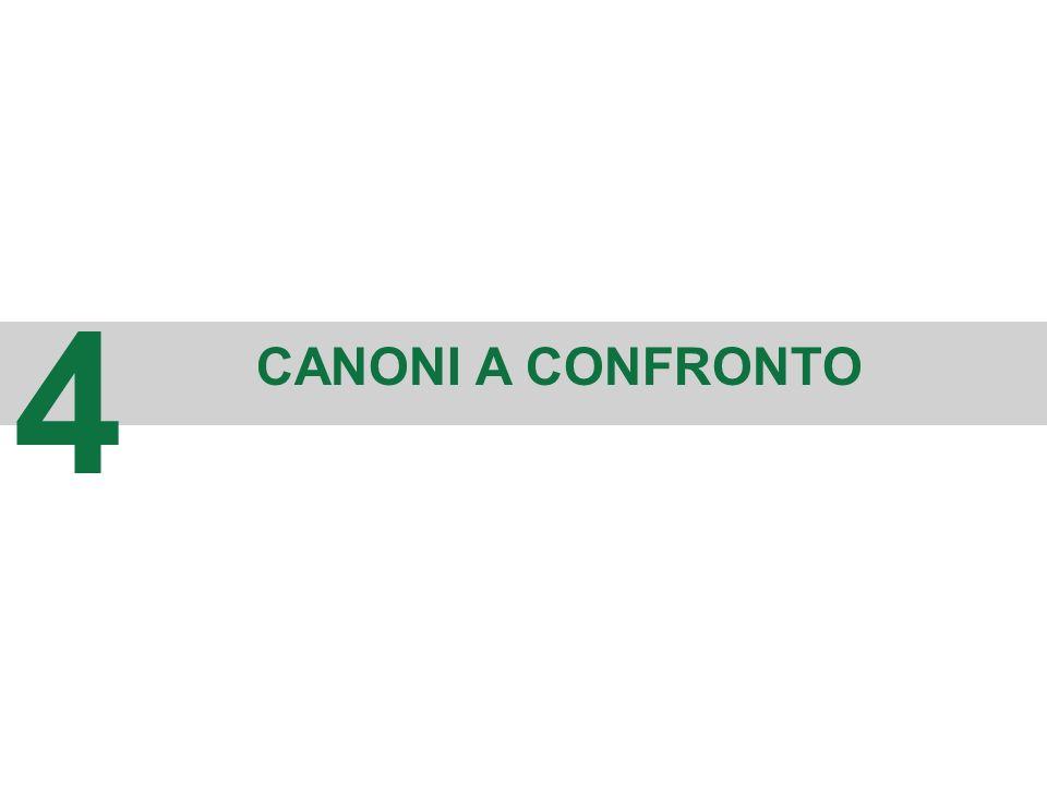 4 CANONI A CONFRONTO 15