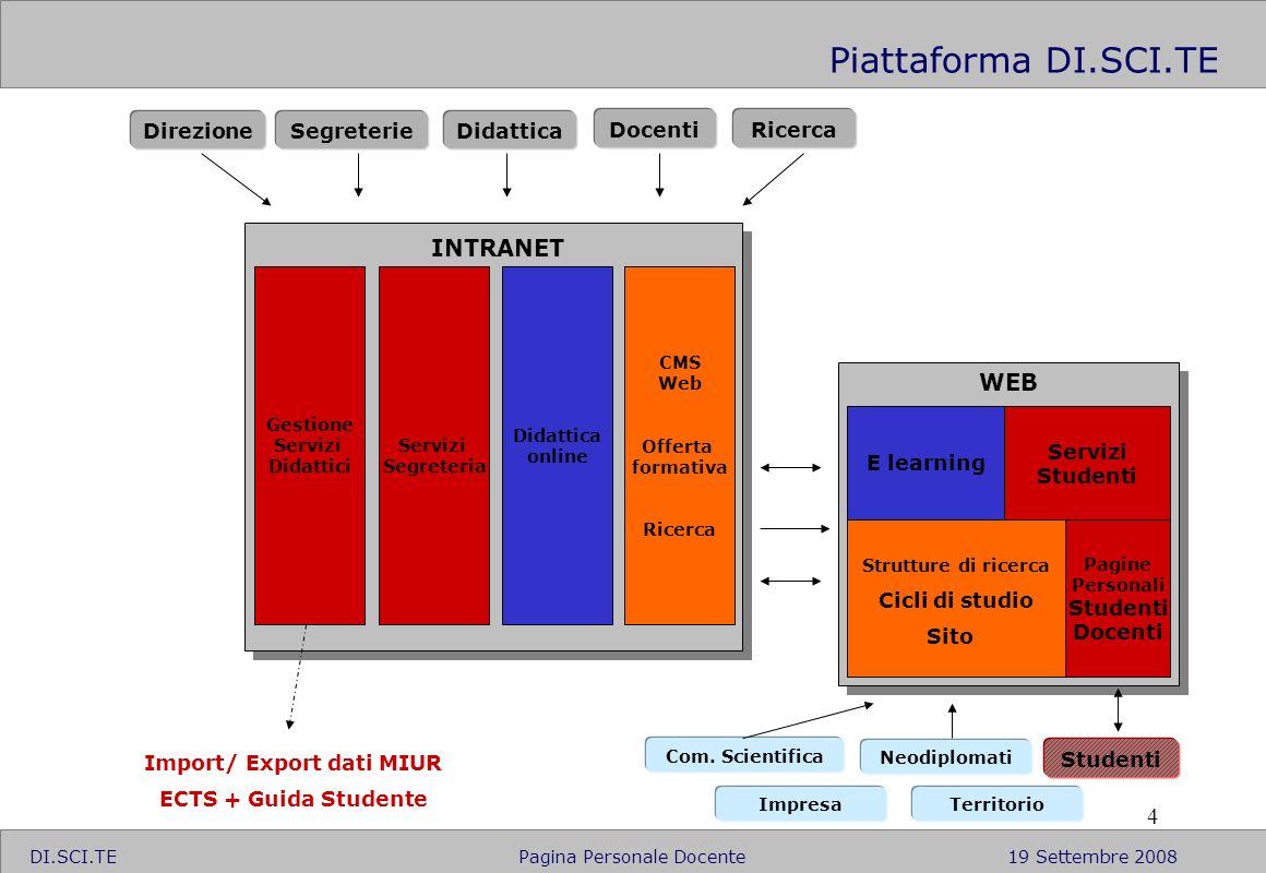 4 Piattaforma DI.SCI.TE Import/ Export dati MIUR ECTS + Guida Studente Docenti SegreterieDidattica Ricerca Direzione Gestione Servizi Didattici Strutt