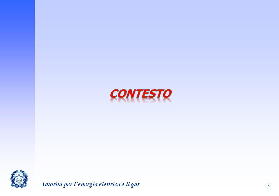 3 Ruolo dellAutorità D.L.n. 201/11.