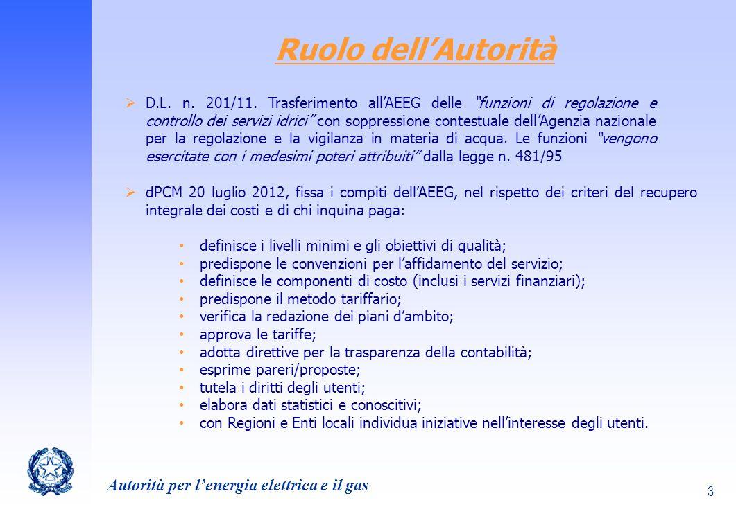 Autorità per lenergia elettrica e il gas 14 Lalbero regolatorio