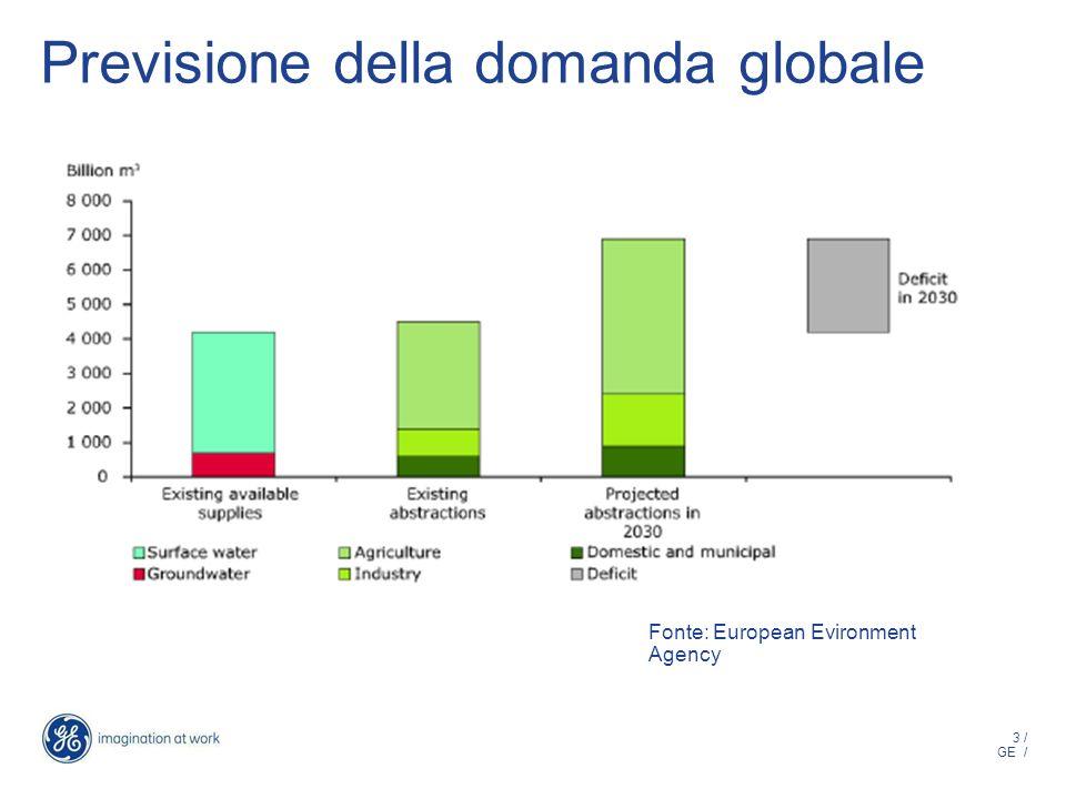 3 / GE / Previsione della domanda globale Fonte: European Evironment Agency